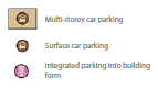 Key - Multi-storey car parking Surface car parking Integrated parking into building form