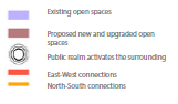 Key - Existing open spaces Proposed new and upgraded open spaces Public realm activates the surrounding East-West connections North-South connections